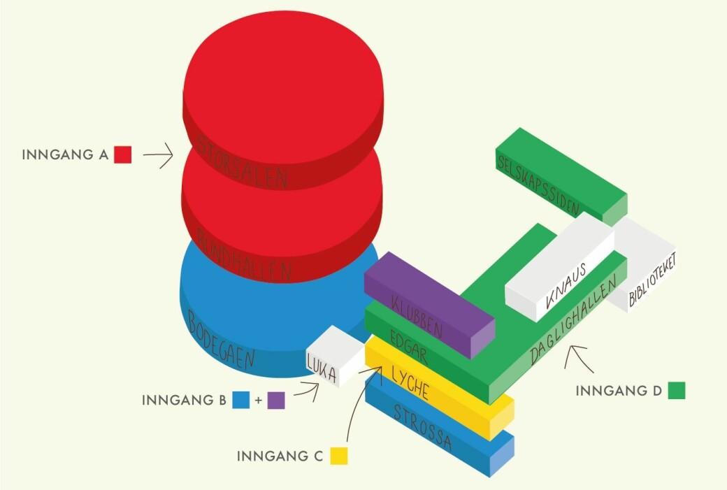 <b>SONER: </b>Samfundet er inndelt i fem ulike soner.